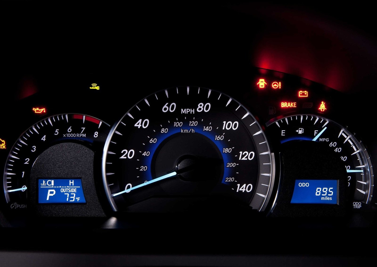 5 Dashboard Warning Lights You Should Know Richmond Hill